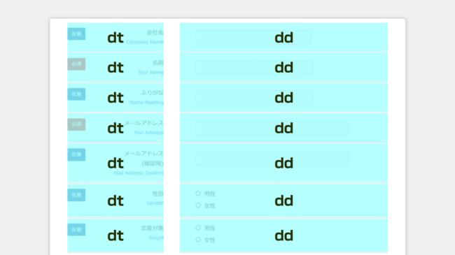 メールフォームのHTMLの構造